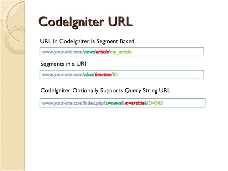 Introduction To Code Igniter