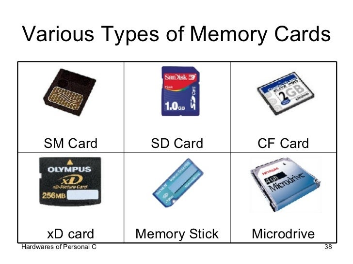 Various Types of Memory Cards Microdrive Memory Stick xD card CF Card SD Card SM Card