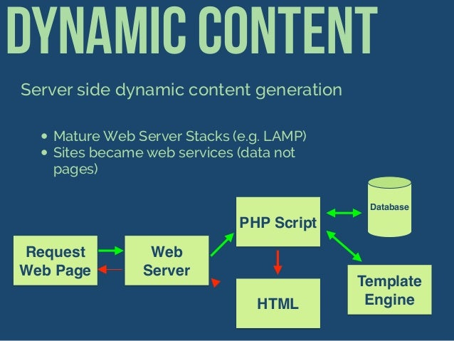 Dynamic Content Server side dynamic content generation •Mature Web Server Stacks (e.g. LAMP) •Sites became web services (d...