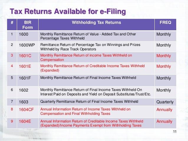 Tax Efiling: Tax Efiling Last Date