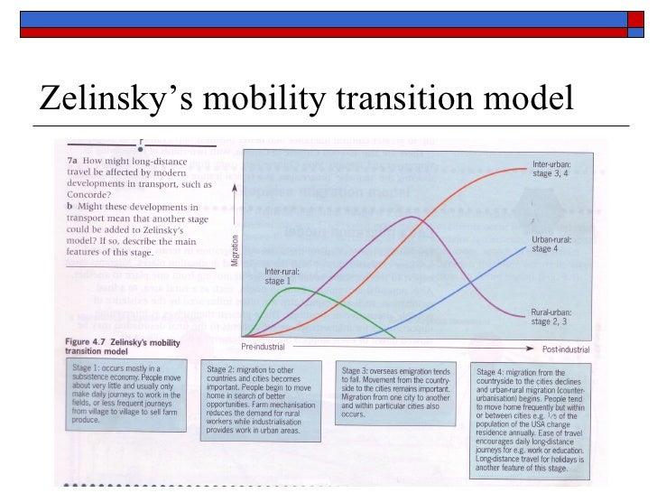 Migration Models Lessons Tes Teach