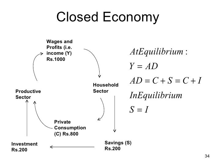 Difference between open and closed economy
