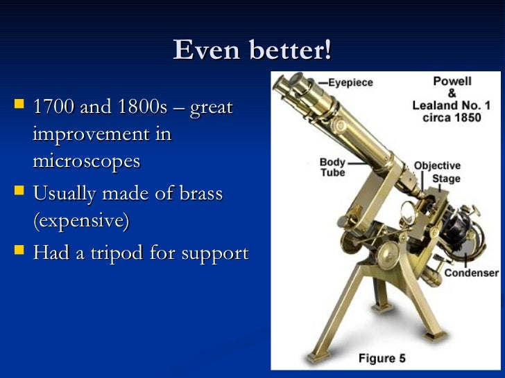 who invented the telescope and microscope