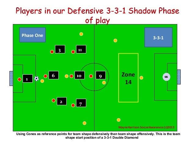 Soccer Positions Diagram 6v6 Trusted Wiring Diagram