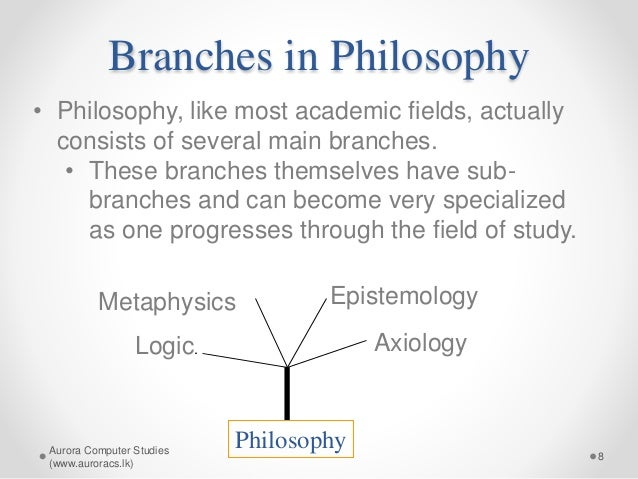 branches of philosophy axiology