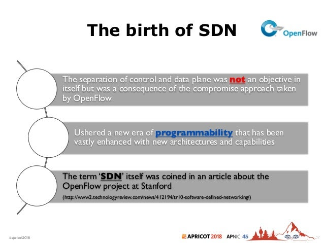 Introduction to SDN