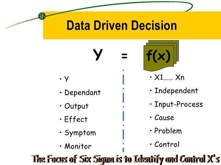 Data Driven Decision Y   =  f(x) <ul><li>Y </li></ul><ul><li>Dependant </li></ul><ul><li>Output </li></ul><ul><li>Effect <...