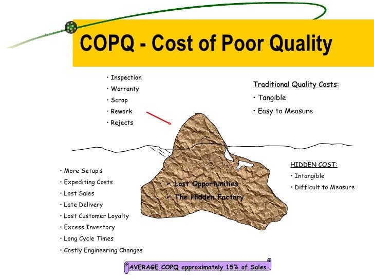 COPQ - Cost of Poor Quality <ul><li>Inspection </li></ul><ul><li>Warranty </li></ul><ul><li>Scrap </li></ul><ul><li>Rework...