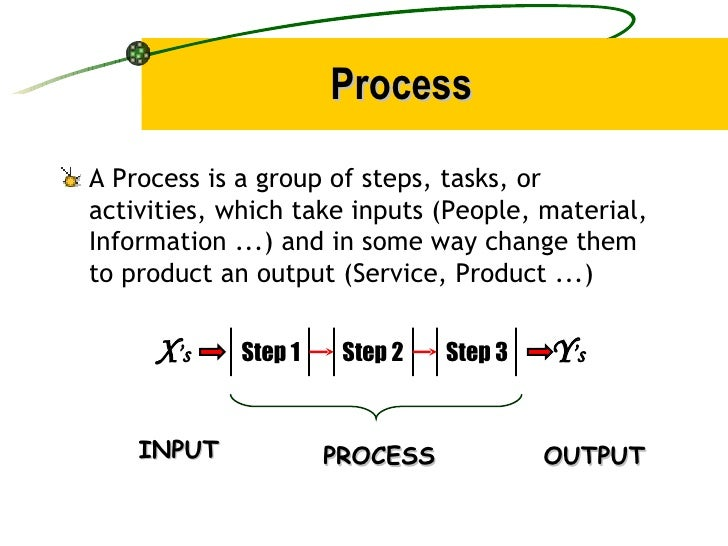 Process <ul><li>A Process is a group of steps, tasks, or activities, which take inputs (People, material, Information ...)...
