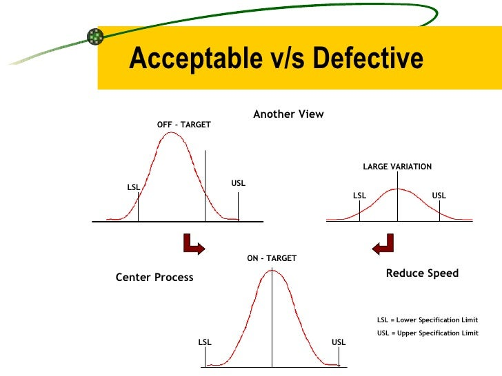 Acceptable v/s Defective OFF - TARGET Another View Center Process Reduce Speed LSL = Lower Specification Limit USL = Upper...