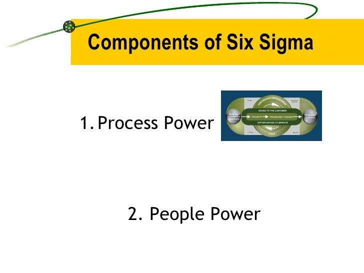 Components of Six Sigma <ul><li>Process Power </li></ul>2. People Power