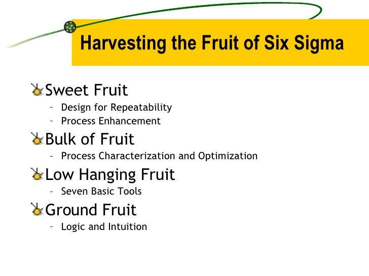 Harvesting the Fruit of Six Sigma <ul><li>Sweet Fruit </li></ul><ul><ul><li>Design for Repeatability </li></ul></ul><ul><u...