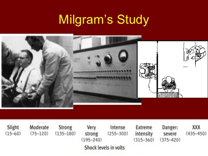 milgram obediance study The milgram experiment one of the most famous studies of obedience in psychology was carried out by stanley milgram (1963) stanley milgram, a psychologist at yale university, conducted an experiment focusing on the conflict between.