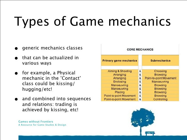 Core Elements Of Game Design