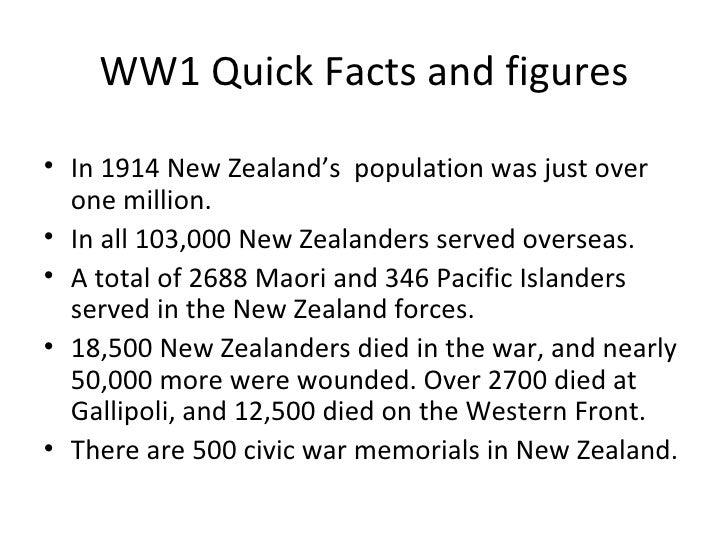 Aboriginals who served in WW1