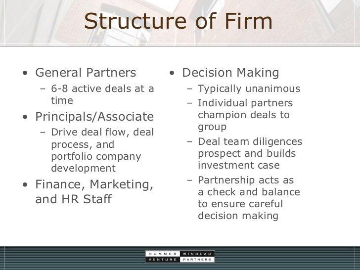 tilata netistä yksityiskohdat pistorasia Introduction to Venture Capital