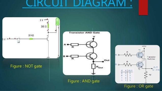 Brilliant Digital Electronics Trainer Kit Wiring Database Plangelartorg