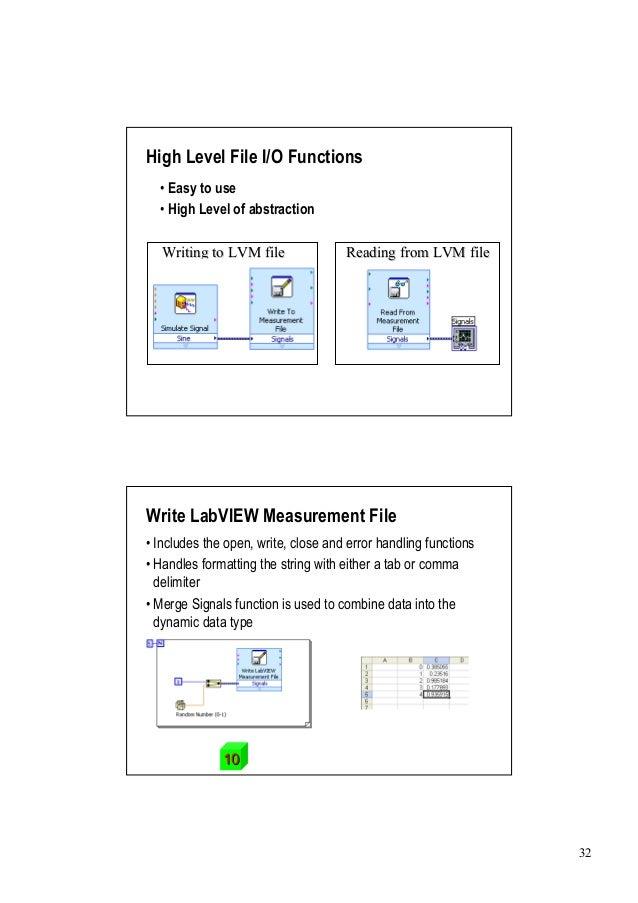 Speichern von Daten und Erstellen von Berichten mit NI LabVIEW