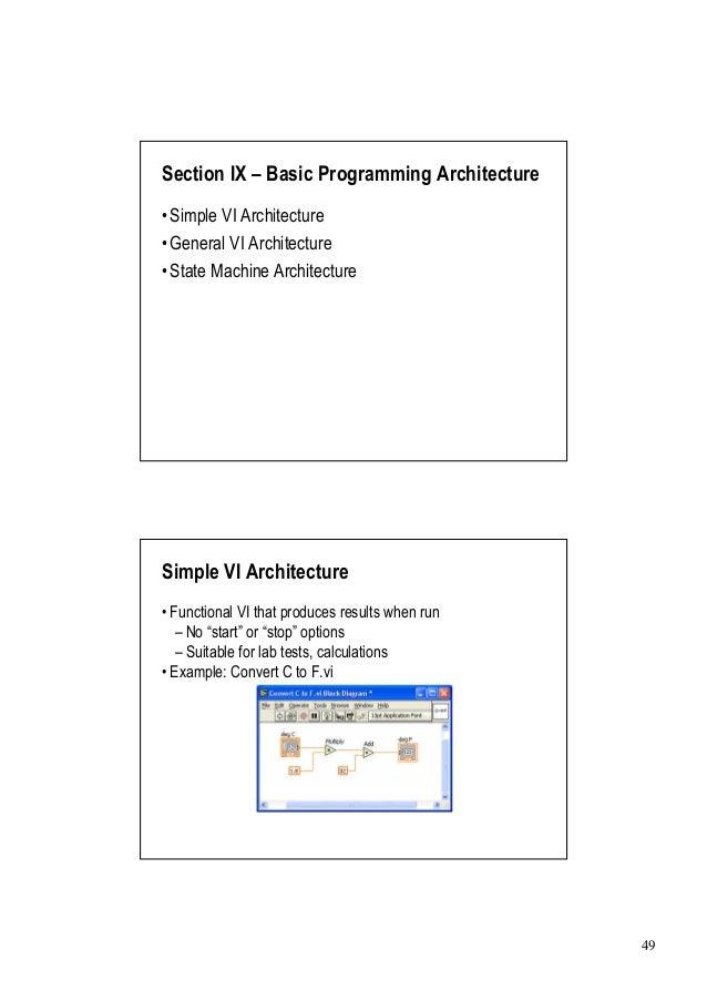 ... Programming Architecture 48; 49.
