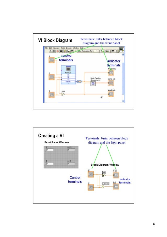 Introduction20to20 Labview