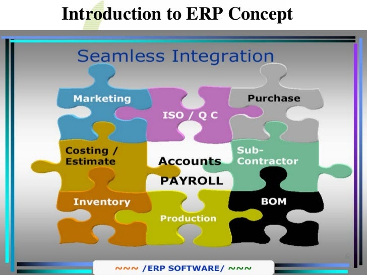 introduction to enterprise resource management Introduction in any industry, some of the demands managers face is to be cost effective in addition to that, they are also faced with challenges such as to.