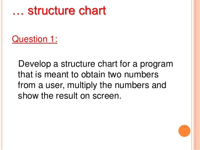 Solution?Multiply 2numbersProgramPrint ResultCalculateProductInput first &secondnumbers