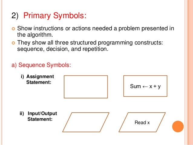 … sequence symbols:iii) Module-call statement:AVRG(ave, a, b, c)StartvStopRead (a)Read (b)PrintAverageRead (c)AVRG(ave, a,...