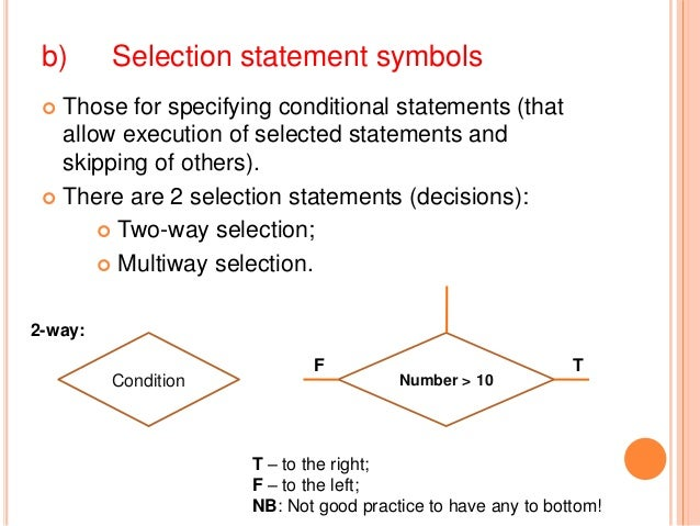 … selectionMultiway selection: