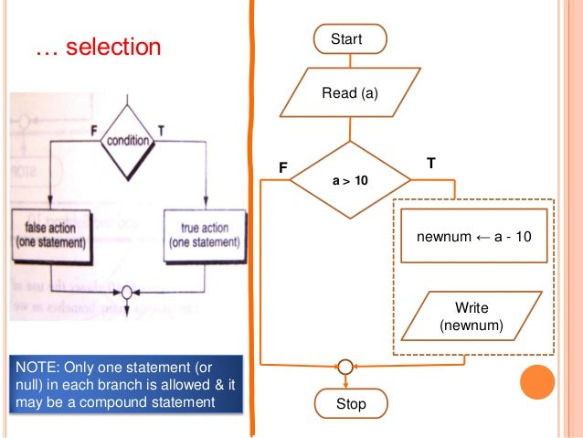 Example (multiway selection)