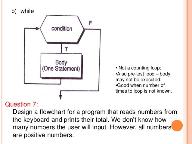 c) do...while• this is a post-test loop i.e. thecondition is tested at the end ofthe loop.•Body of the loop is executed at...