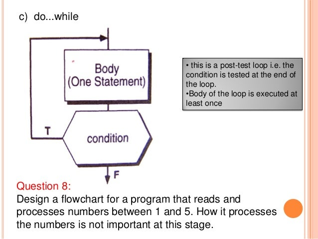 So far in Program Development … Multistep process that requires that we: Understand the problem – output required; input...