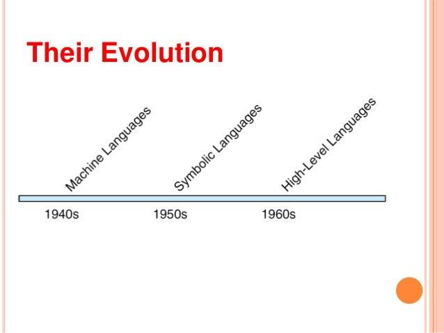 Their Evolution