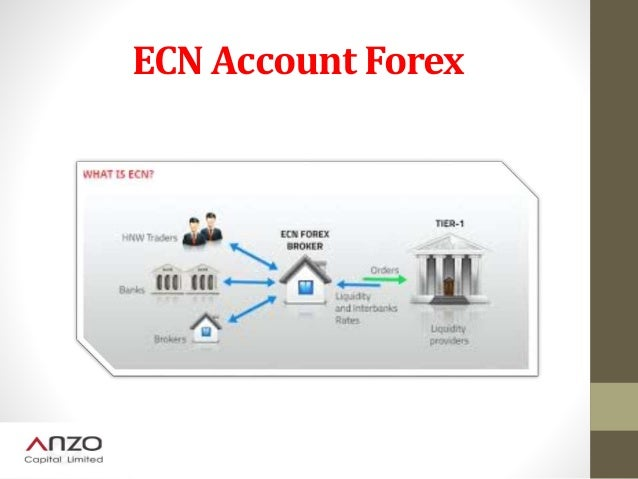ecn trading account