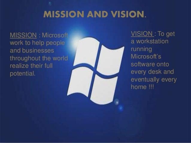 Microsoft Human Resource Project.