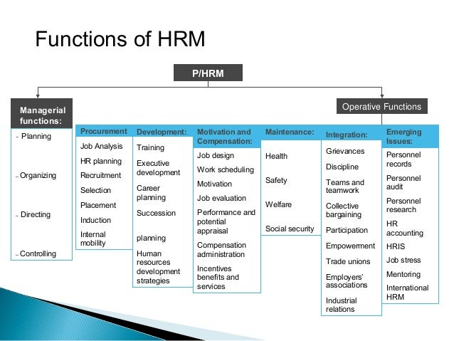 theories of hr planning and job design Human resource management the human approach of job design laid emphasis on designing a job around the people or tips for successful job rotation planning.