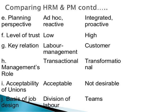 a brief description of the historical development of human resources management hrm Critical problems in the corporate management of personnel, such as the place of human resources management (hrm) in corporate decision making, the role of personnel staff, and a lack of organizational development goes further and focuses on the need for people to reason together about their common difficulties.