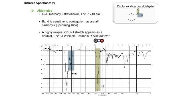 organic spectroscopy by william kemp pdf