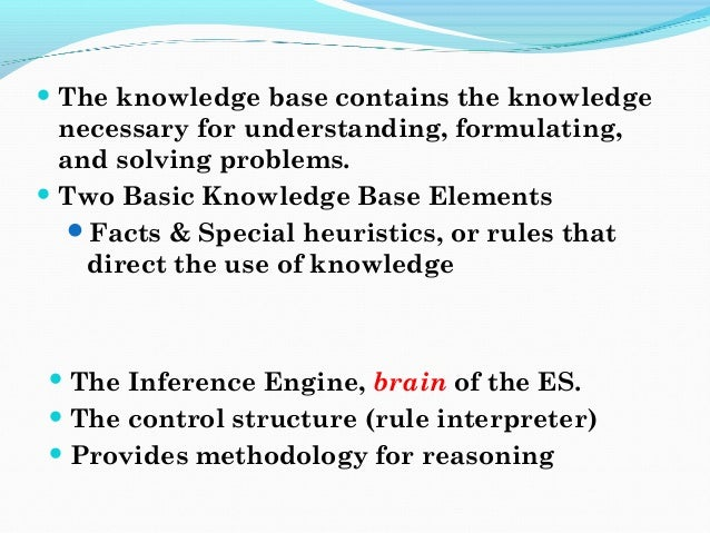 Introduction and architecture of expert system