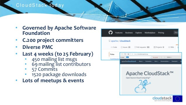 C l i c k t o e d i t  C l ou d S t ac k t od ay • Governed by Apache Software Foundation • C.200 project committers • Di...