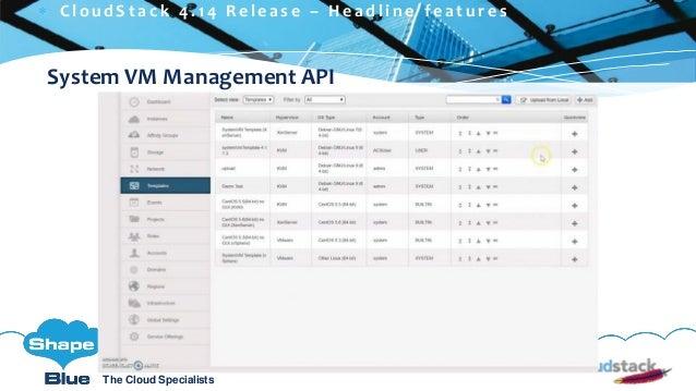 C l i c k t o e d i t The Cloud Specialists ShapeBlue.com @ShapeBlueThe Cloud Specialists System VM Management API  C l o...