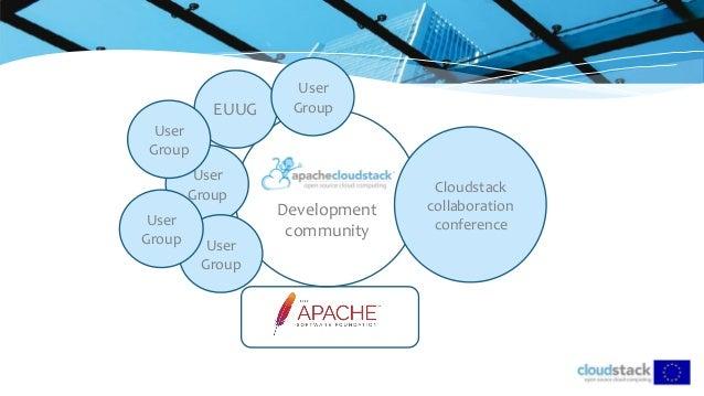 Development community EUUG User Group User Group User Group User Group User Group Cloudstack collaboration conference