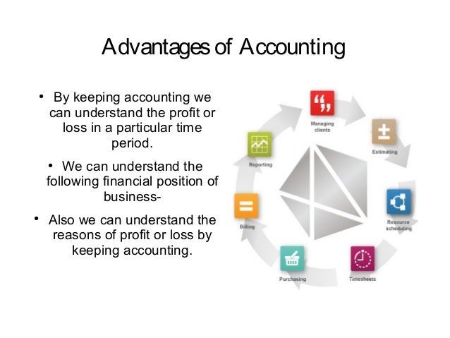 history of acounting One stop platform for accountants one stop platform for  new design calculator accounting special purpose tool 8/6 rows  2018 accountants-dayinfo design.