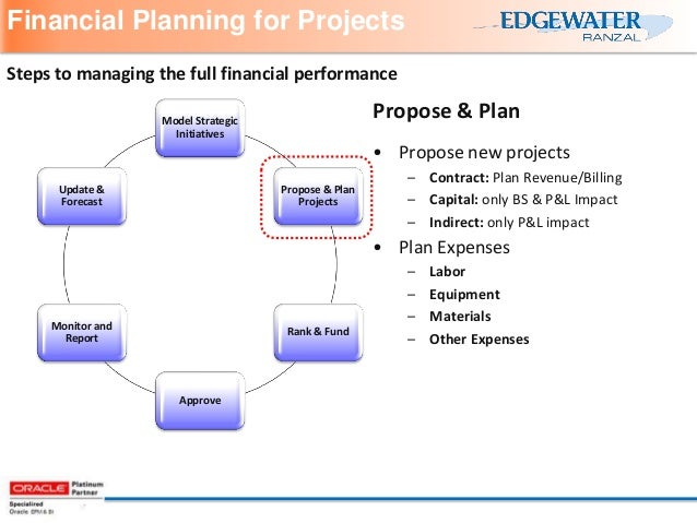 Project Planning Financial Planning For Projects Leading Practices