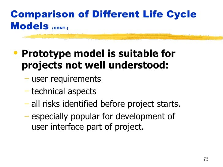 Introduction and life cycle models for Waterfall model is not suitable for
