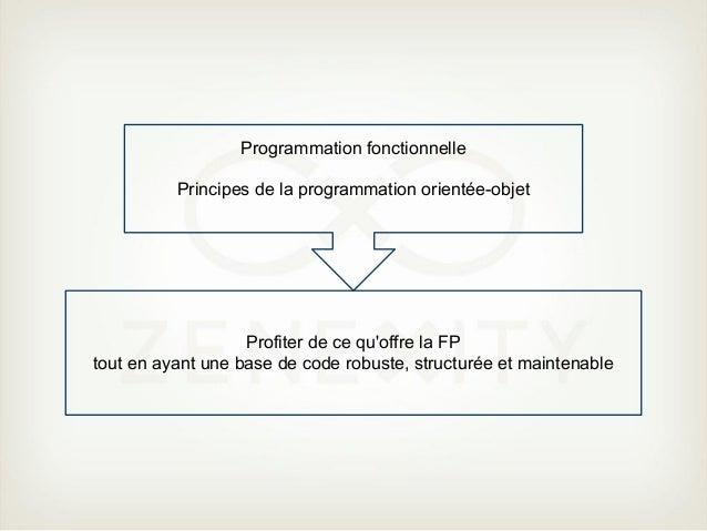 Utilisation des fonctionsMême chose en Java :