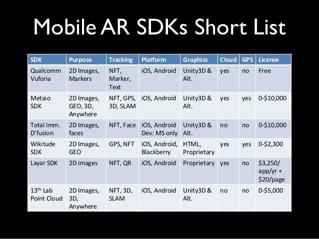 Introduction AR And Vuforia SDK For Unity
