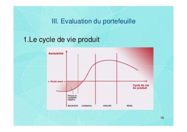 III. Evaluation du portefeuille1.Le cycle de vie produit                                           16