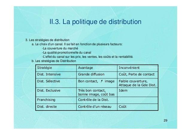 II.3. La politique de distribution3. Les stratégies de distribution    a. Le choix d'un canal. Il se fait en fonction de p...