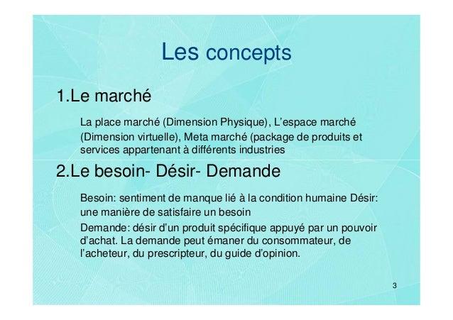 Les concepts1.Le marché  La place marché (Dimension Physique), L'espace marché  (Dimension virtuelle), Meta marché (packag...