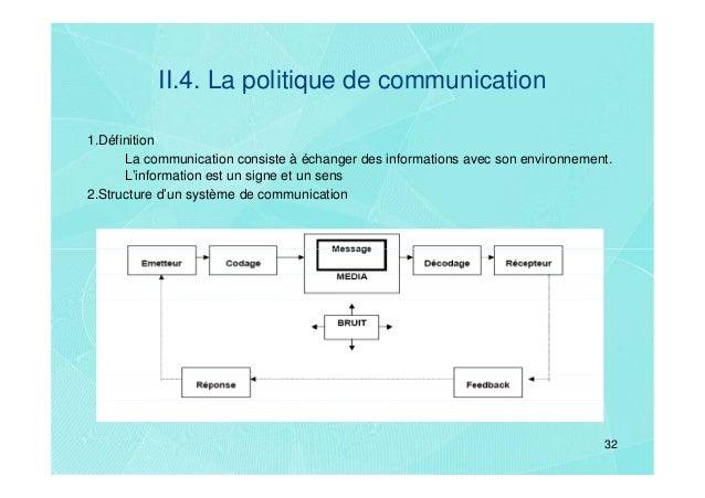 II.4. La politique de communication1.Définition      La communication consiste à échanger des informations avec son enviro...